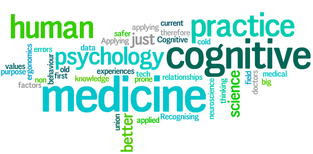 Thinking Med Word Cloud